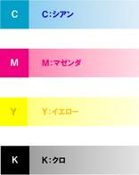 印刷の4色 CMYK