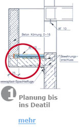 Planung bis ins Detail - Phase 1