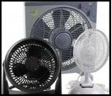 Umluft Ventilatoren