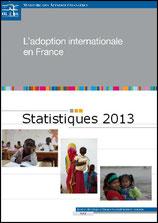 Statistiques 2013