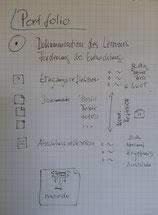 Lern-Portfolio-Skizze