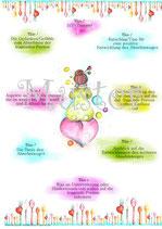 Mein Weg zum Wohlfühlgewicht ♥ .... Legemustertafel für die energetische Sicht auf den Abnehmweg ;-)