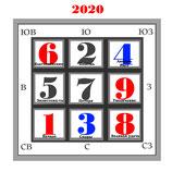 Финансовая удача Летящих звезд в 2020 году