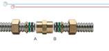 Raccordi per collegamento tra tubi CSST.