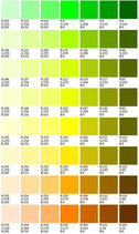 Druckmuster Farben