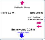 """4.5 m2 Eck-Standfläche 2.25 x 2.0 m (im Plan """"gelb"""")"""