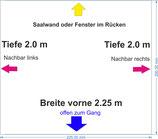 """4.5 m2 Reihen-Standfläche 2.20 x 2.0 m vor Wand oder Fenster (im Plan """"lila"""")"""