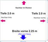 """4.5 m2 Reihen-Standfläche 2.25 x 2.0 m (im Plan """"türkis"""")"""