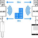 Dect wirelles set für Systeme 4+1