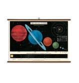 """Vintage Poster Set extra groß mit Holzleisten (Rahmen) und Schnur zum Aufhängen, Motiv """"Sonnensystem"""""""