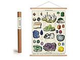 """Vintage Poster Set mit Holzleisten (Rahmen) und Schnur zum Aufhängen, Motiv """"Mineralien"""" (von Cavallini)"""