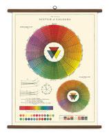 """Vintage Poster Set extra groß mit Holzleisten (Rahmen) und Schnur zum Aufhängen,  Motiv """"Farbenlehre - Color Wheel"""""""
