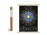 """Vintage Poster Set mit Holzleisten (Rahmen) und Schnur zum Aufhängen, Motiv """"Zodiac Sternbilder, Tierkreiszeichen"""" (von Cavallini)"""