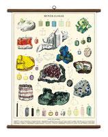 """Vintage Poster Set extra groß mit Holzleisten (Rahmen) und Schnur zum Aufhängen,  Motiv """"Mineralien"""""""