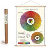 """Vintage Poster Set mit Holzleisten (Rahmen) und Schnur zum Aufhängen, Motiv """"Farbenlehre"""" (von Cavallini)"""