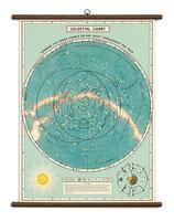 """Vintage Poster Set extra groß mit Holzleisten (Rahmen) und Schnur zum Aufhängen, Motiv """"Sternenhimmel"""""""