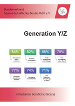 Generation Y/Z