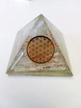 """Neuzeit-Energiepyramide """"Geld und Finanzen"""""""