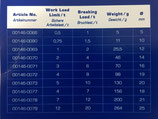 Liros Softschäkel 2 t WLL, 4 t BL, schwarz - ohne Schutzschlauch