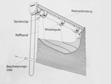 Raum² Raffrollotechnik Decomatic Maßanfertigung bis 350cm