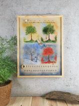 """Ewiger Kalender """"4Jahreszeiten"""" 2021"""