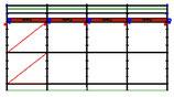 PACK 6: Layher Allround - L: 10,28m - H: 5,2m - 109cm - 53m² - NOUVEAU