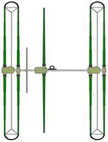 SteppIR DB18 YAGI antenna 3 elementi 40/6mt con SDA-100 controller