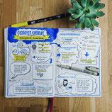 Sketchnotes Basis-Workshop