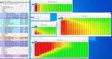 Fichier Performance Essence / Diesel
