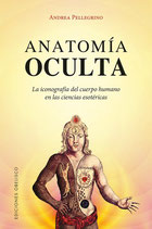 Anatomía Oculta