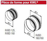 Pièce de forme avec joint pour KWL diamètre 160 mm - RVBD 160 - Isopipe Helios