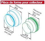 Pièce de forme pour raccordement collecteur - IP-ARZ 160/125 - Isopipe Helios