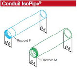 Conduit droit + raccord M - IP 160/2000 - Isopipe Helios