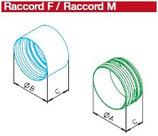 Raccord M - IP-V 180 - Isopipe Helios