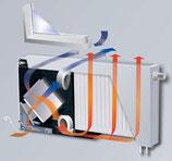 Olsberg Aircom zentral 36/014-2 VMC double flux pour piece avec radiateur de chauffage