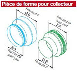 Pièce de forme pour raccordement collecteur - IP-ARZ 160/180 - Isopipe Helios