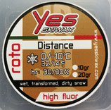 Roto HF Distance