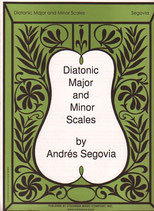 セゴビアの運指による:ダイアトニックスケール(洋譜)