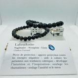 Les bracelets à 15€