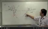 ◎中1理 光の反射・屈折・作図
