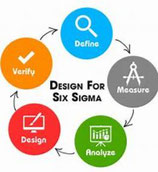 DFSS (Design For Six Sigma) Consulting, 1h