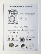 Einzelteile der Taschenuhr