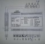 Elektromet Steuerplatine