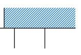 Eckstand mit 7x2m Standfläche