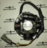 Статор для гидроцикла BRP 290886726
