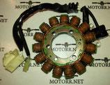 Статор для мотоцикла Yzf R1 15+