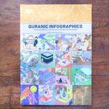 Quranic Infographics