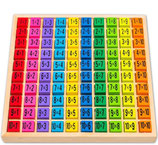 """""""Montessori 1x1"""" / 100 farbige Rechenwürfel mit Holrahmen SG06"""