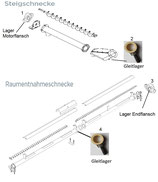 Set - Gleitlager und Flanschlager für Steig- und Raumentnahmeschnecke und Knie - ProSolar PowerLine