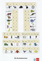 Die Buchstabenreise Poster